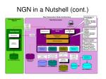 ngn in a nutshell cont1