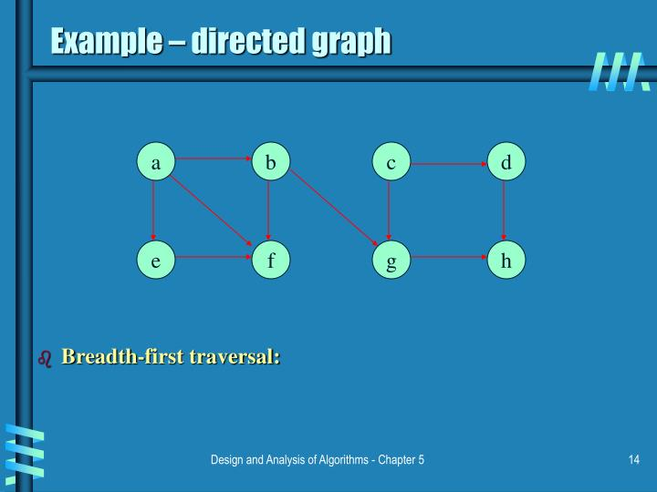 Example – directed graph