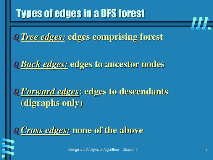 Types of edges in a DFS forest