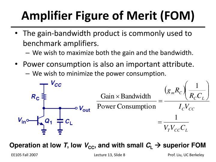 Amplifier Figure of Merit (FOM)