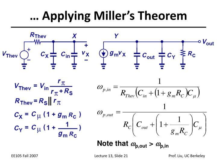 … Applying Miller's Theorem