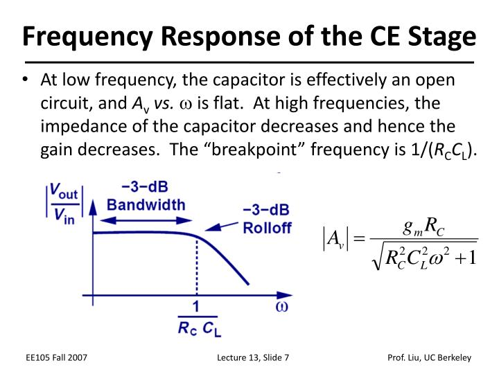 Frequency Response of the CE Stage