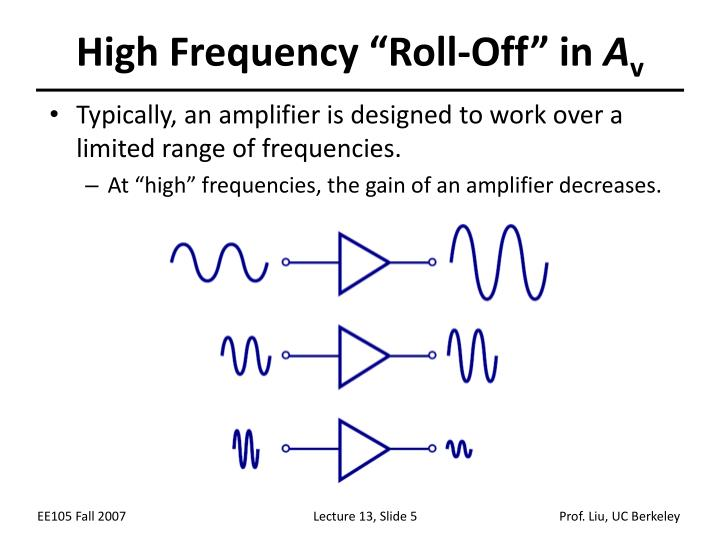"""High Frequency """"Roll-Off"""" in"""