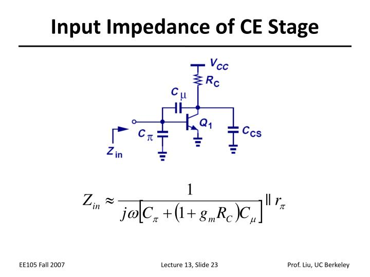 Input Impedance of CE Stage