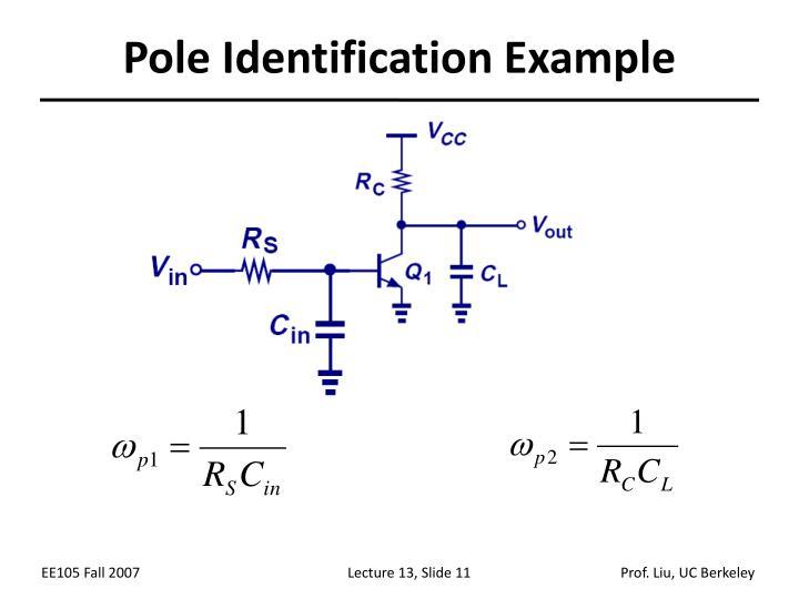 Pole Identification Example