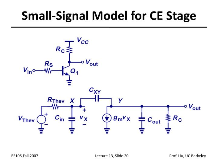 Small-Signal Model for CE Stage