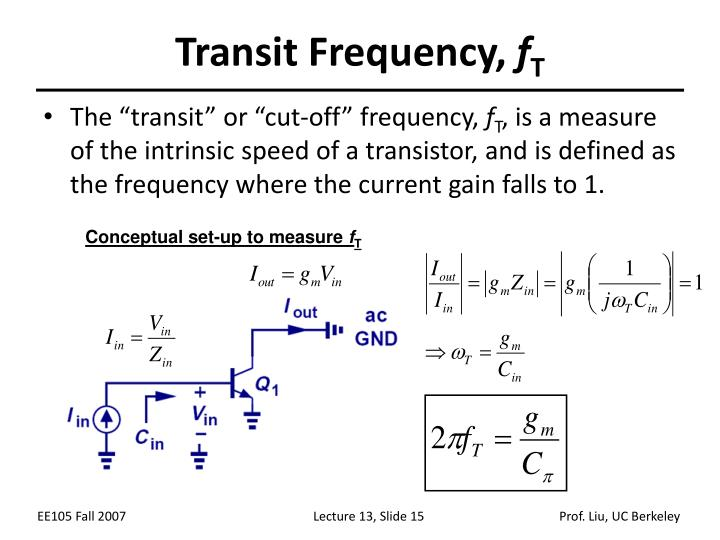 Transit Frequency,