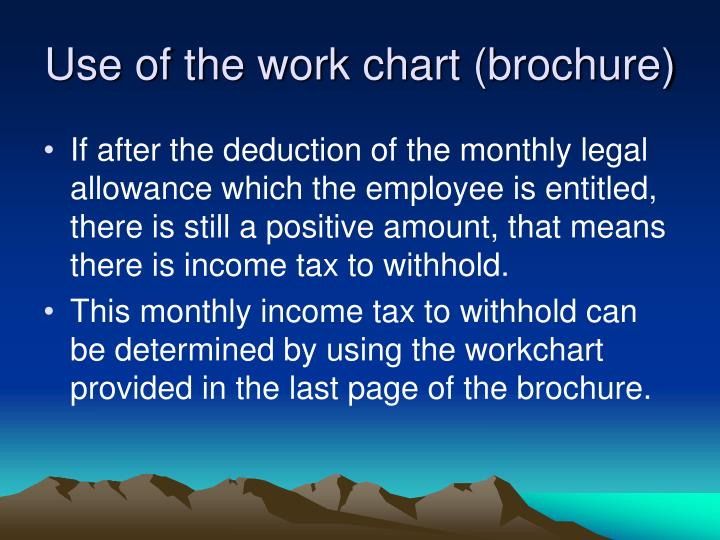 Use of the work chart (brochure)