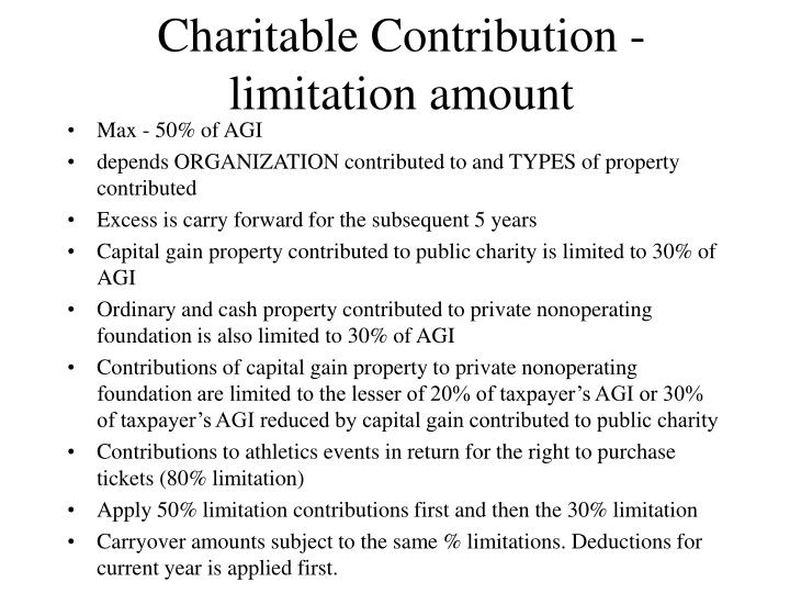 Charitable Contribution -limitation amount