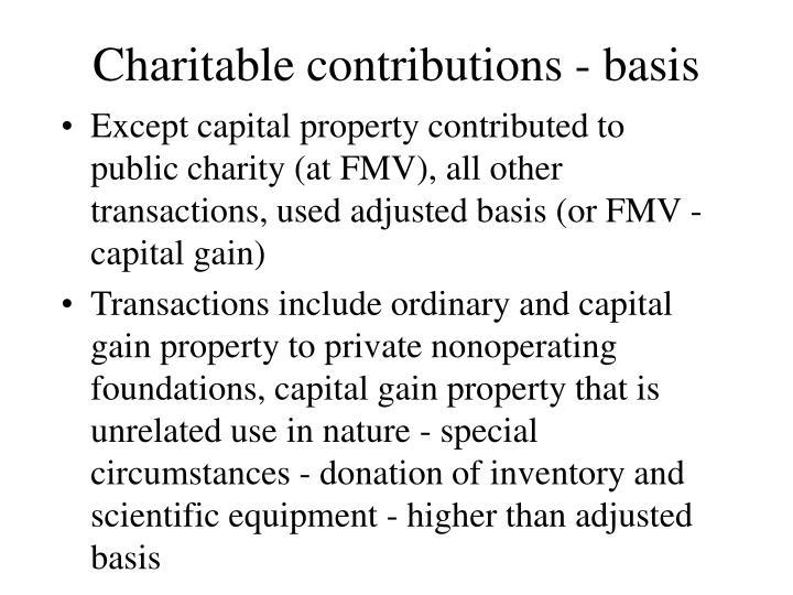 Charitable contributions - basis