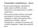 charitable contributions basis