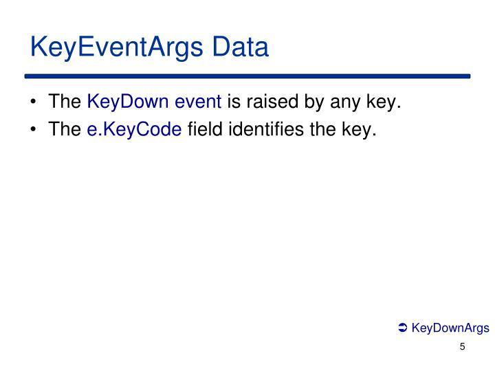 KeyEventArgs Data