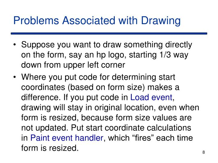 Problems Associated with Drawing