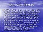 facts by the numbers