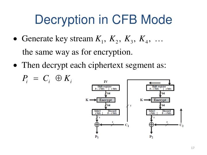 Decryption in CFB Mode