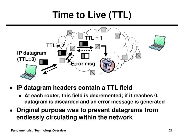Time to Live (TTL)