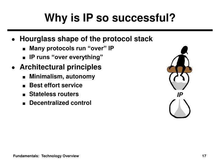 Why is IP so successful?