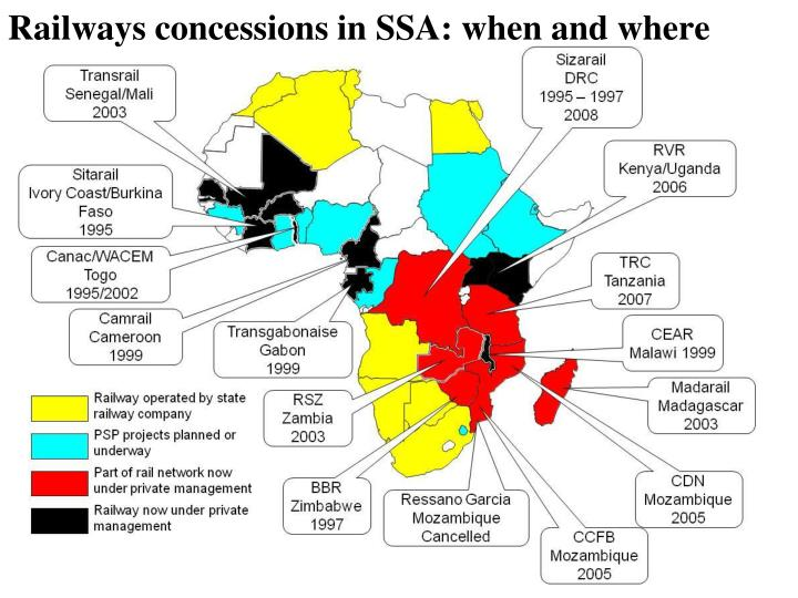 Railways concessions in