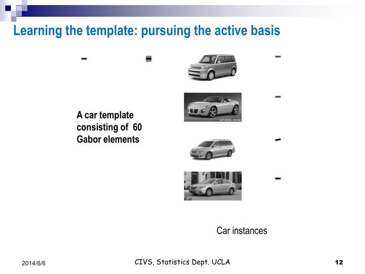 Learning the template: pursuing the active basis