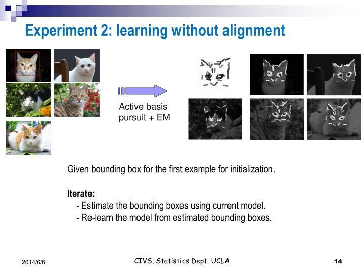 Experiment 2: learning without alignment