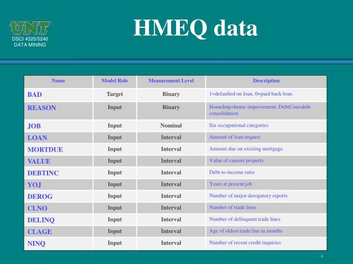 HMEQ data
