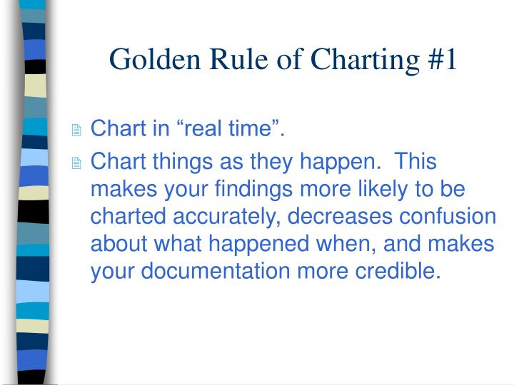 Golden Rule of Charting #1