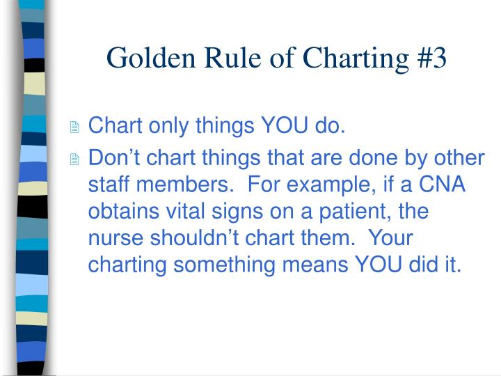 Golden Rule of Charting #3