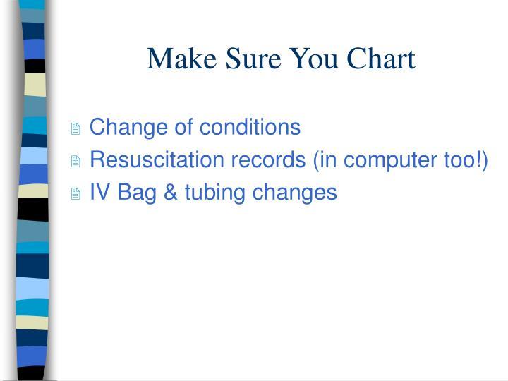 Make Sure You Chart