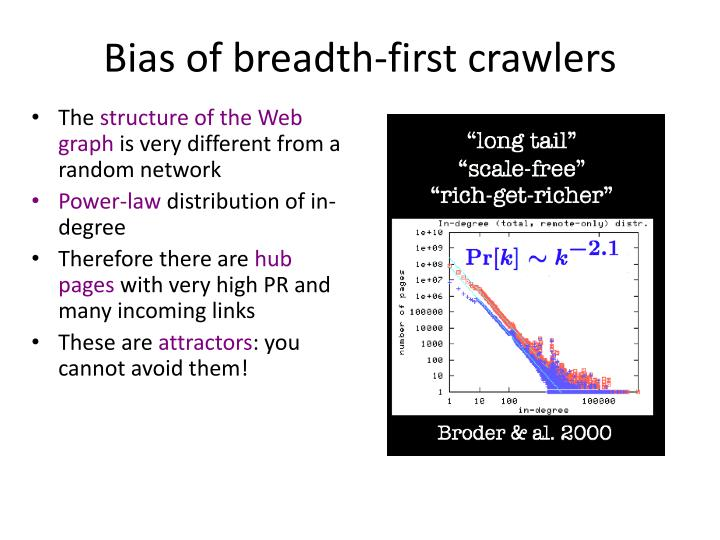 Bias of breadth-first crawlers