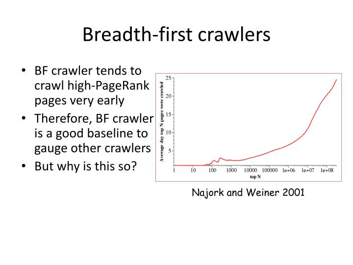 Breadth-first crawlers