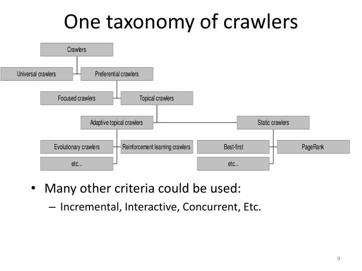 One taxonomy of crawlers