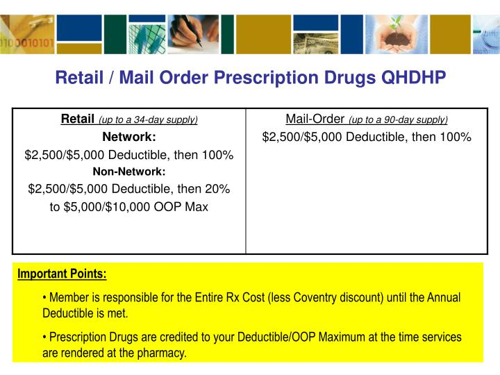 Retail / Mail Order Prescription Drugs QHDHP