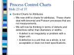 process control charts slide 23 of 37