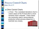 process control charts slide 30 of 37