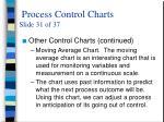 process control charts slide 31 of 37