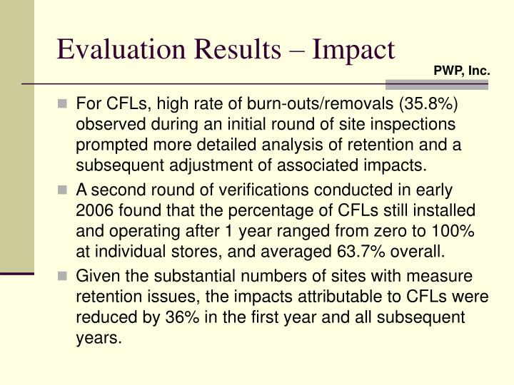 Evaluation Results – Impact