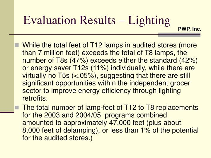 Evaluation Results – Lighting