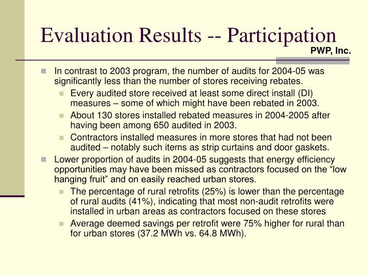 Evaluation Results -- Participation