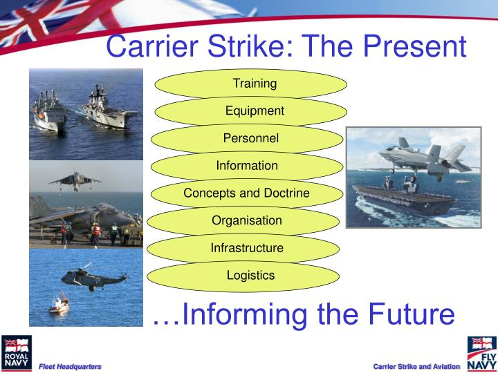 Carrier Strike: The Present