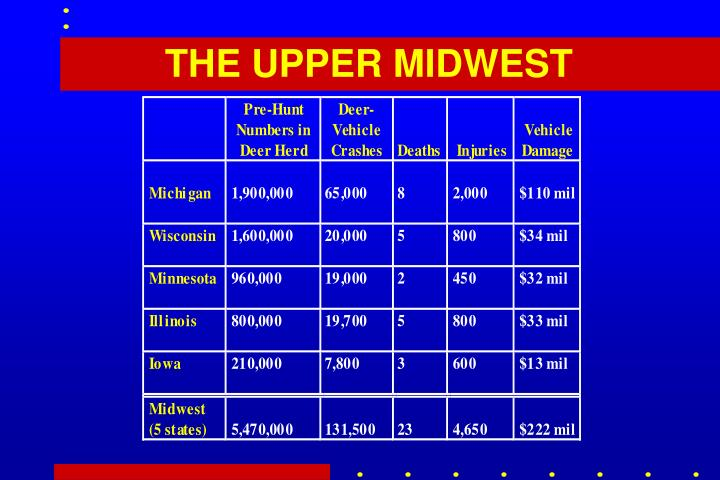 THE UPPER MIDWEST