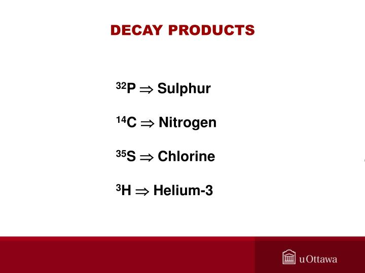 DECAY PRODUCTS