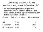 university students in this environment accept the tablet pc