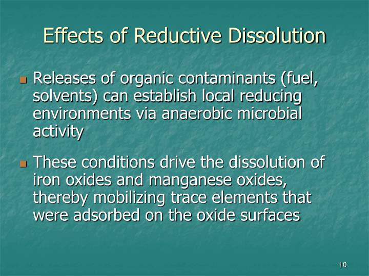 Effects of Reductive Dissolution