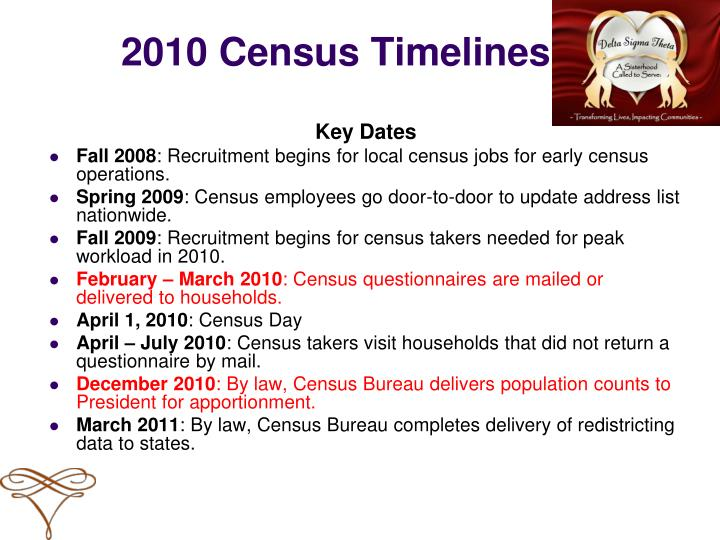 2010 Census Timelines