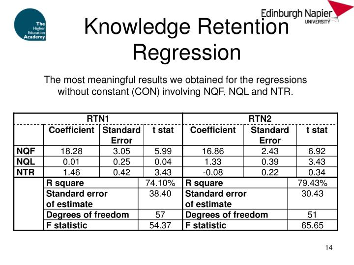Knowledge Retention