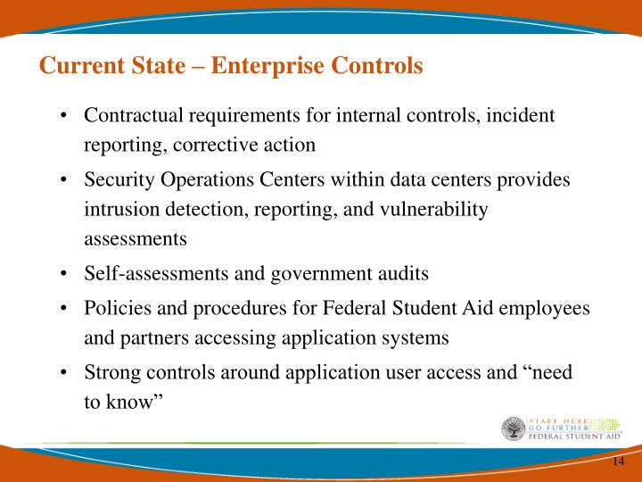 Current State – Enterprise Controls