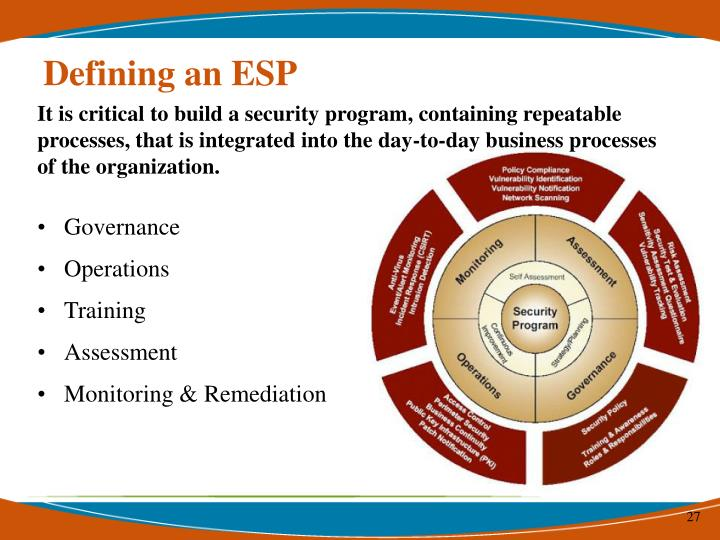 Defining an ESP