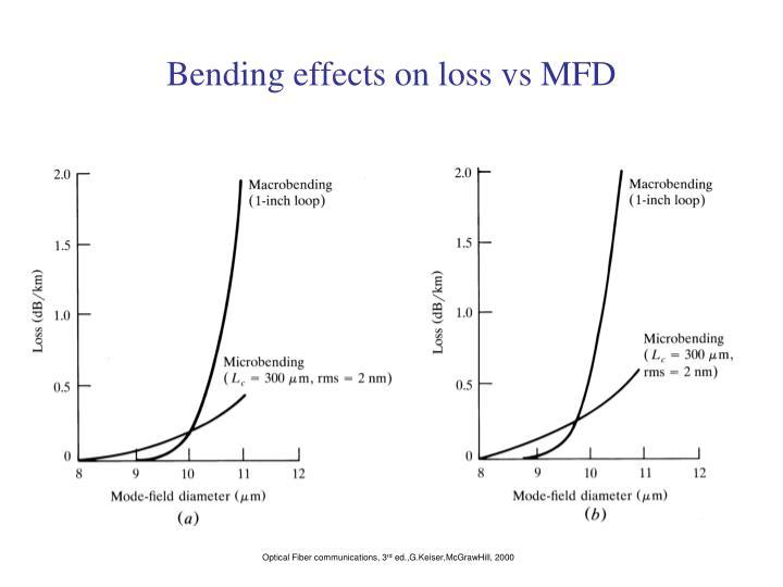Bending effects on loss vs MFD