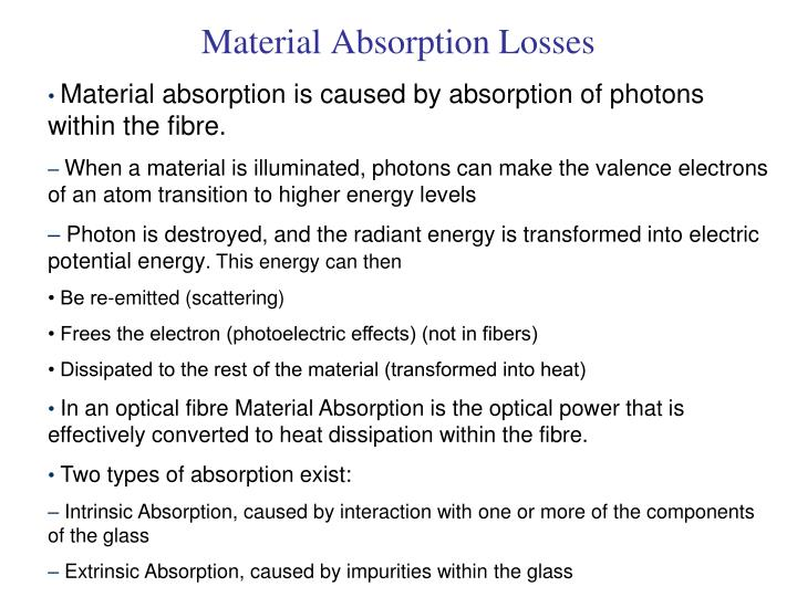 Material Absorption Losses