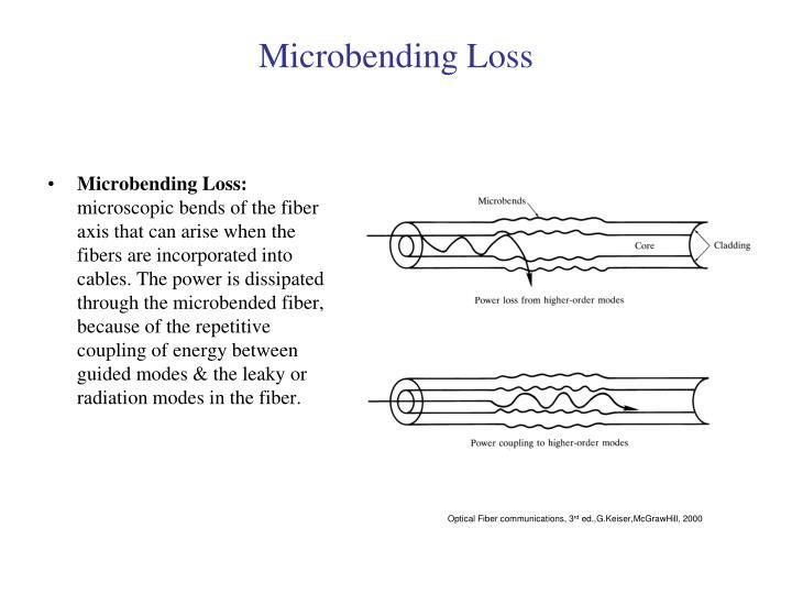 Microbending Loss